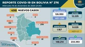 Seis medidas regirán en la zona de Miraflores para evitar la expansión del Covid-19