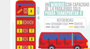 Por distanciamiento y medidas de bioseguridad, los minibuses solo transportarán 8 personas